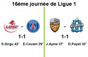 Resultat de Ligue 1